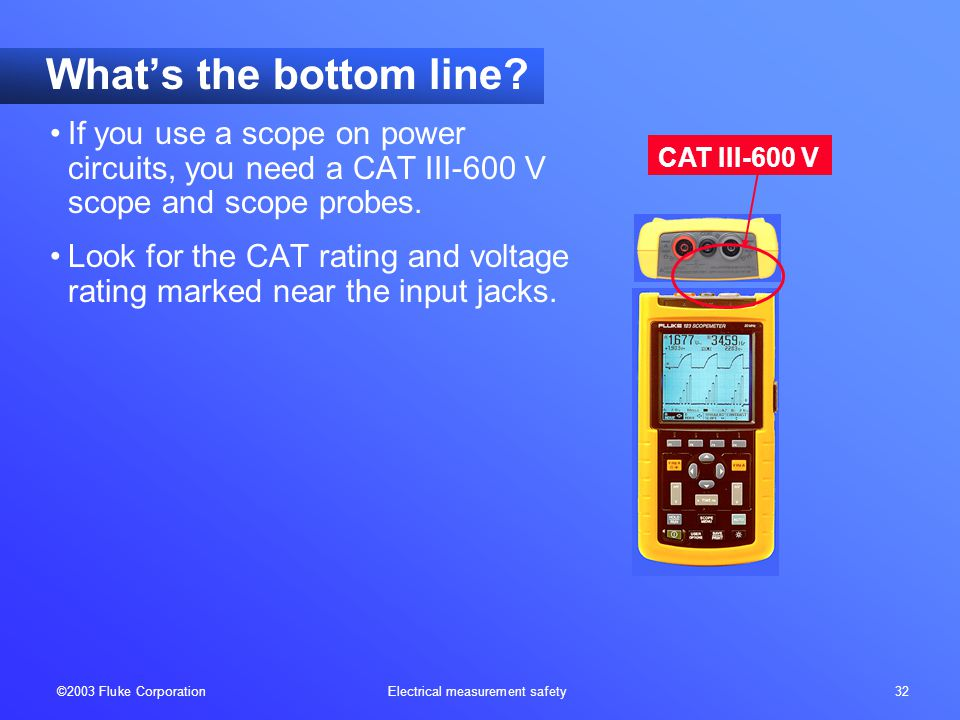 ©2003 Fluke Corporation Electrical measurement safety 32 What's the bottom line.
