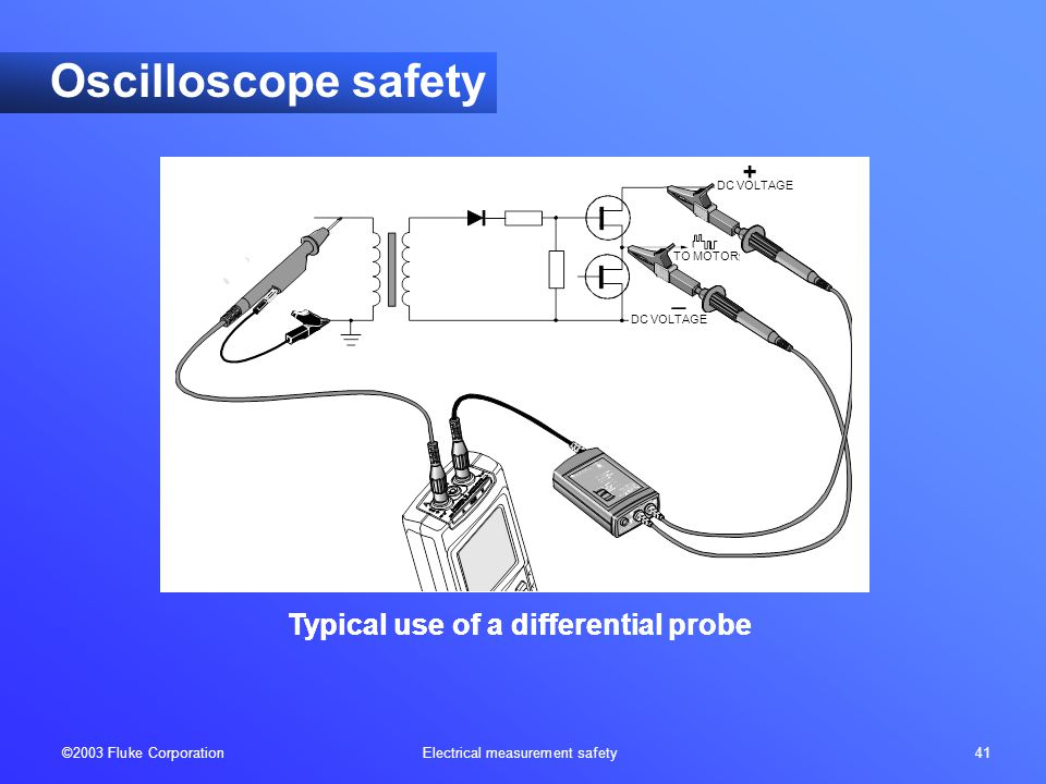 ©2003 Fluke Corporation Electrical measurement safety 41 Typical use of a differential probe Oscilloscope safety Typical use of a differential probe D