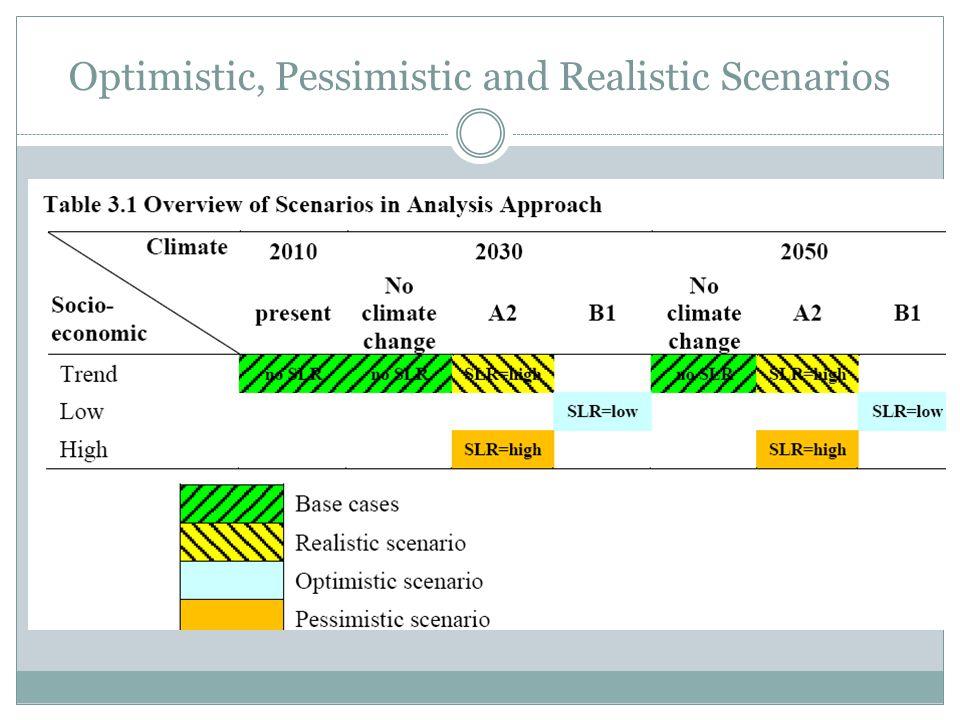 Optimistic, Pessimistic and Realistic Scenarios