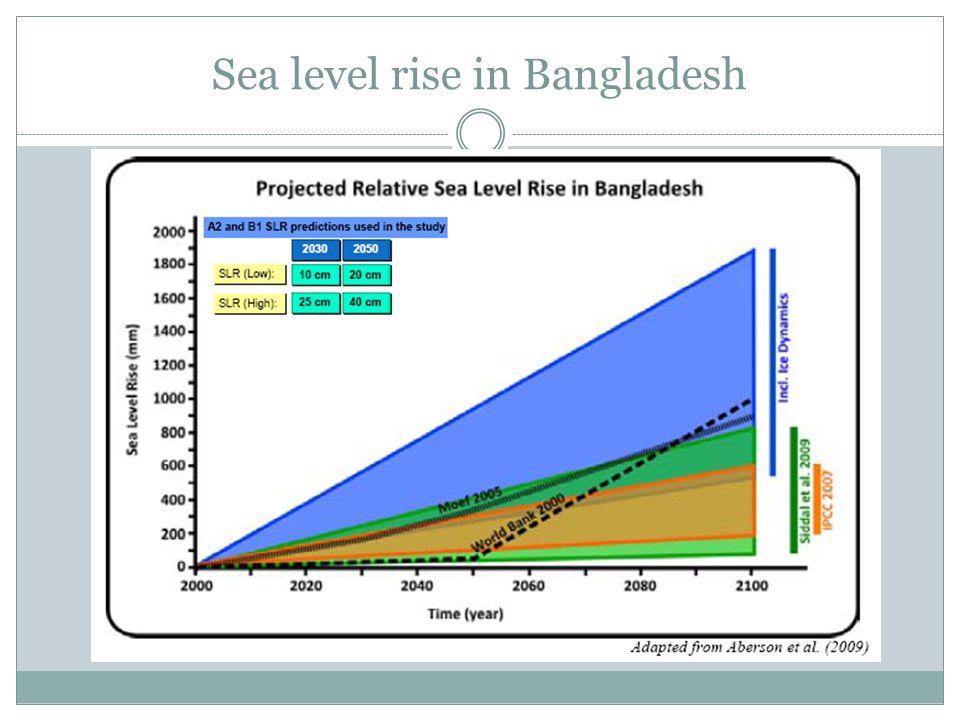Sea level rise in Bangladesh