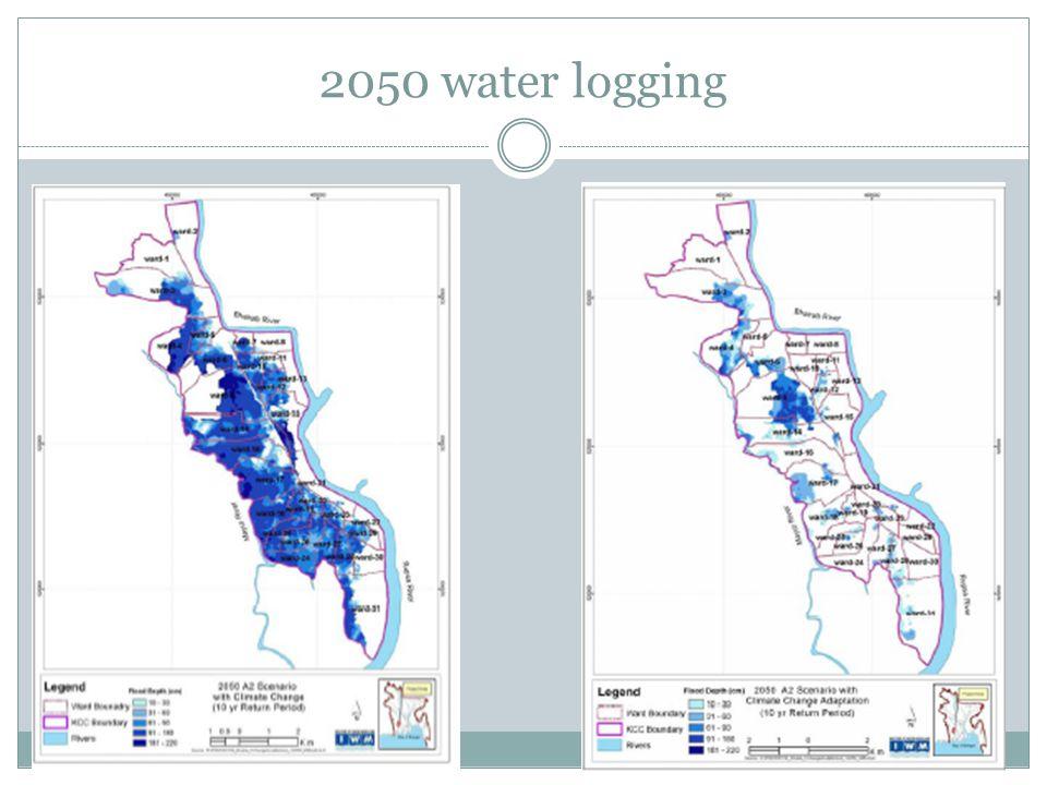 2050 water logging