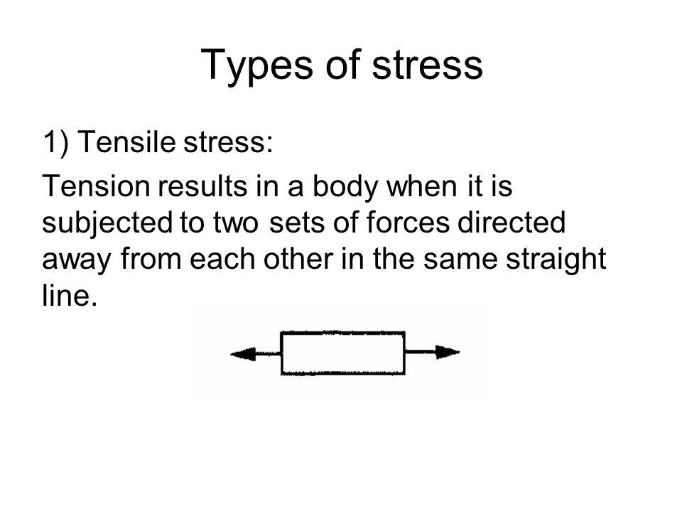 Modulus of elasticity or (Young's Modulus) (E): 2 stress Kg/cm 2 Elastic modulus = = = Kg/cm strain Cm/cm