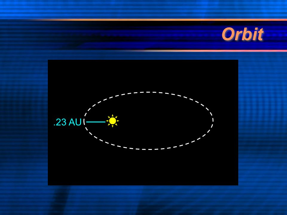 Orbit.23 AU