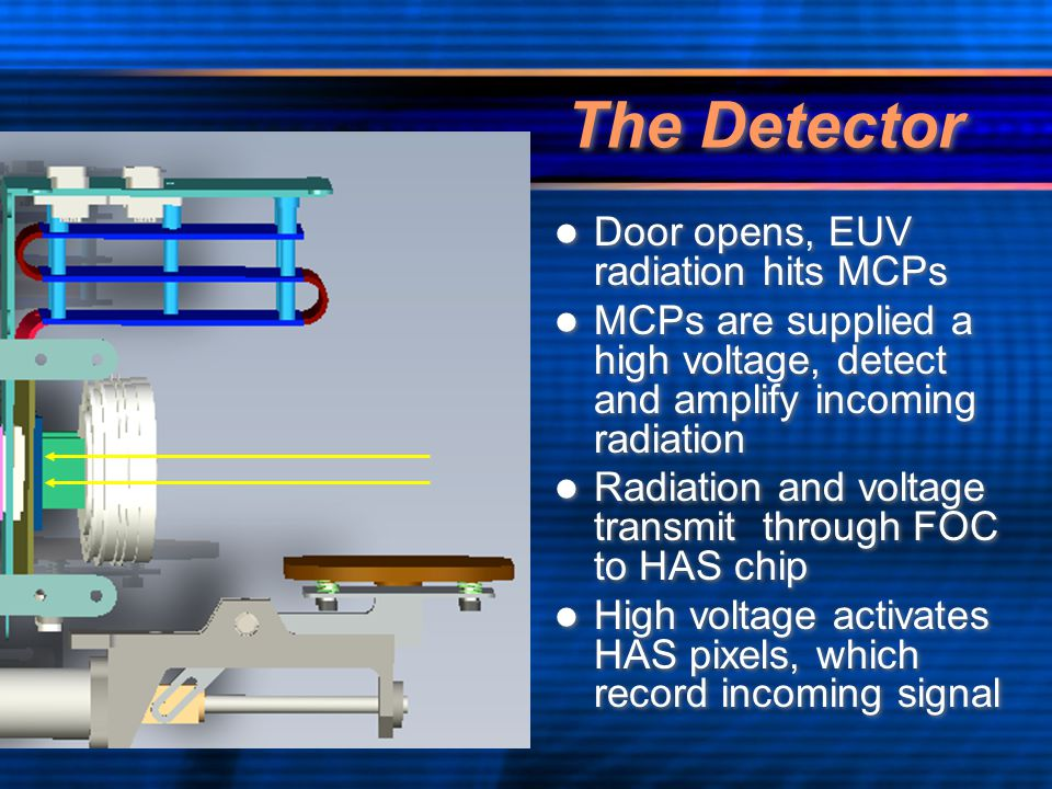The Detector Door opens, EUV radiation hits MCPs MCPs are supplied a high voltage, detect and amplify incoming radiation Radiation and voltage transmit through FOC to HAS chip High voltage activates HAS pixels, which record incoming signal Door opens, EUV radiation hits MCPs MCPs are supplied a high voltage, detect and amplify incoming radiation Radiation and voltage transmit through FOC to HAS chip High voltage activates HAS pixels, which record incoming signal