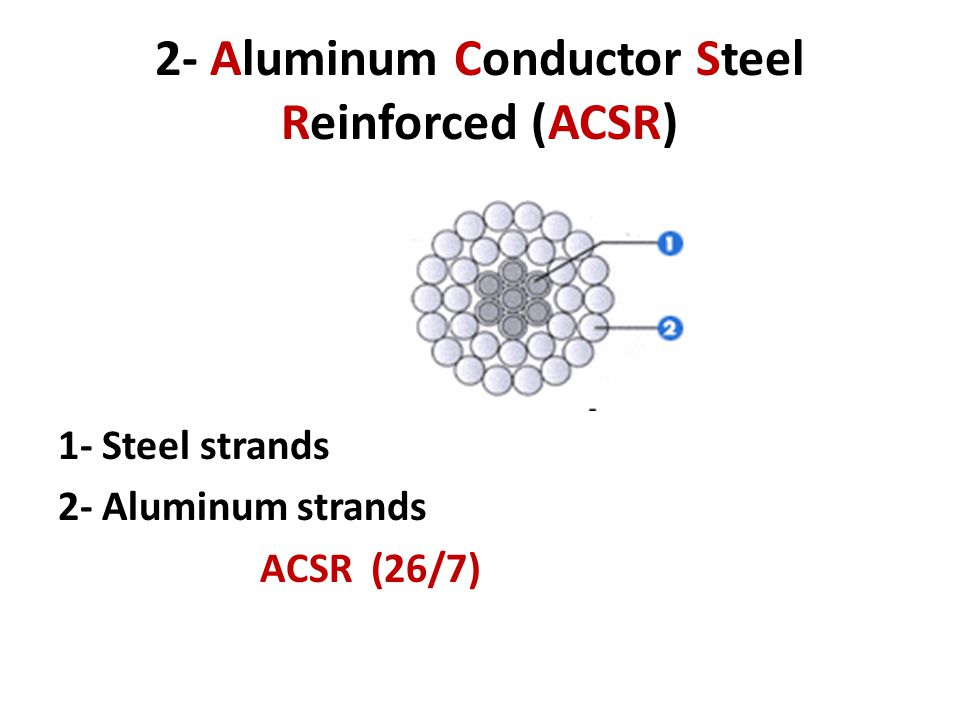 2- Aluminum Conductor Steel Reinforced (ACSR) 1- Steel strands 2- Aluminum strands ACSR (26/7)