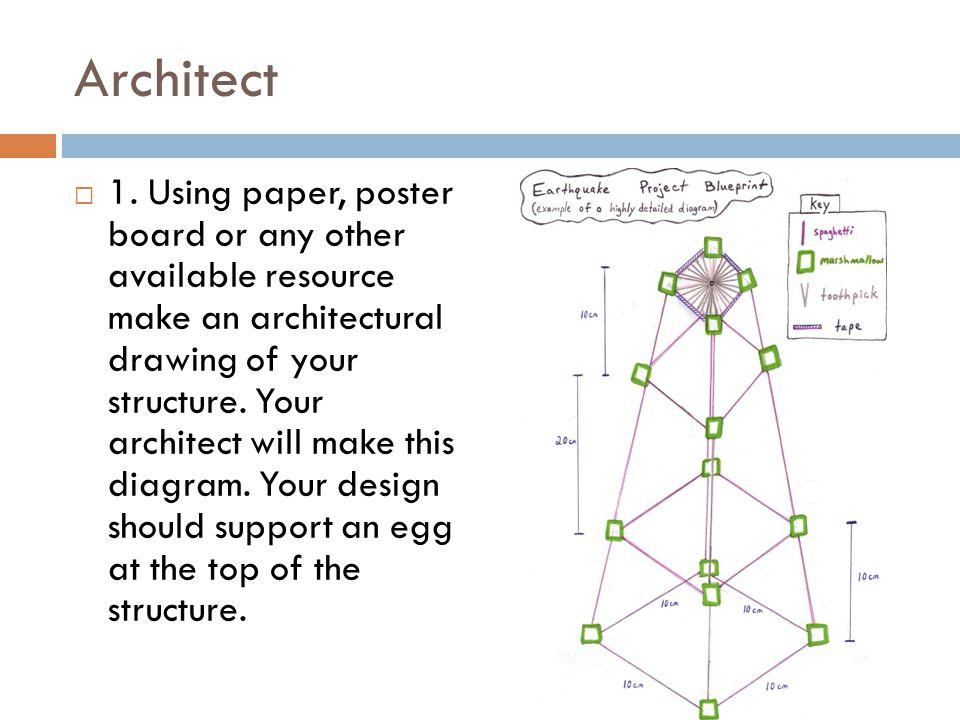 Architect  1.