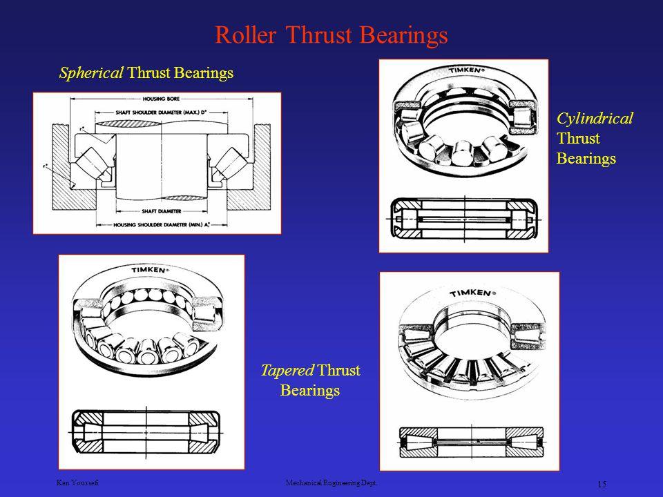 Ken YoussefiMechanical Engineering Dept. 14 Thrust Bearings Ball thrust bearingRoller thrust bearing