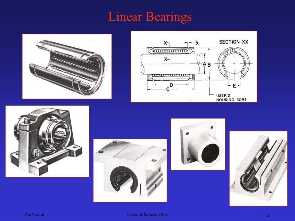 Ken YoussefiMechanical Engineering Dept. 15 Roller Thrust Bearings Spherical Thrust Bearings Cylindrical Thrust Bearings Tapered Thrust Bearings