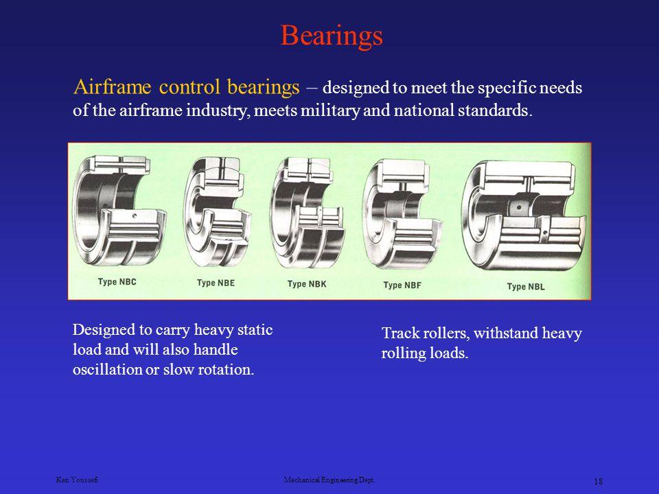 Ken YoussefiMechanical Engineering Dept. 17 Bearings Load runners (idler-rollers) Roller bearing cam follower FlangedV-Grooved Spherical rod end
