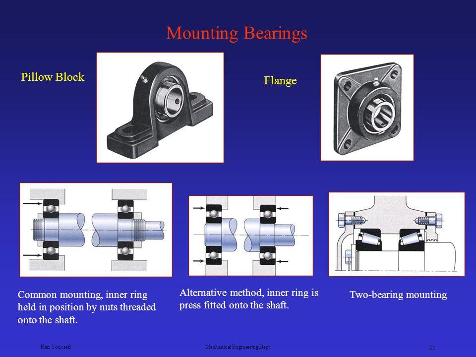 Ken YoussefiMechanical Engineering Dept. 20 Precision Bearings – High rpm Applications