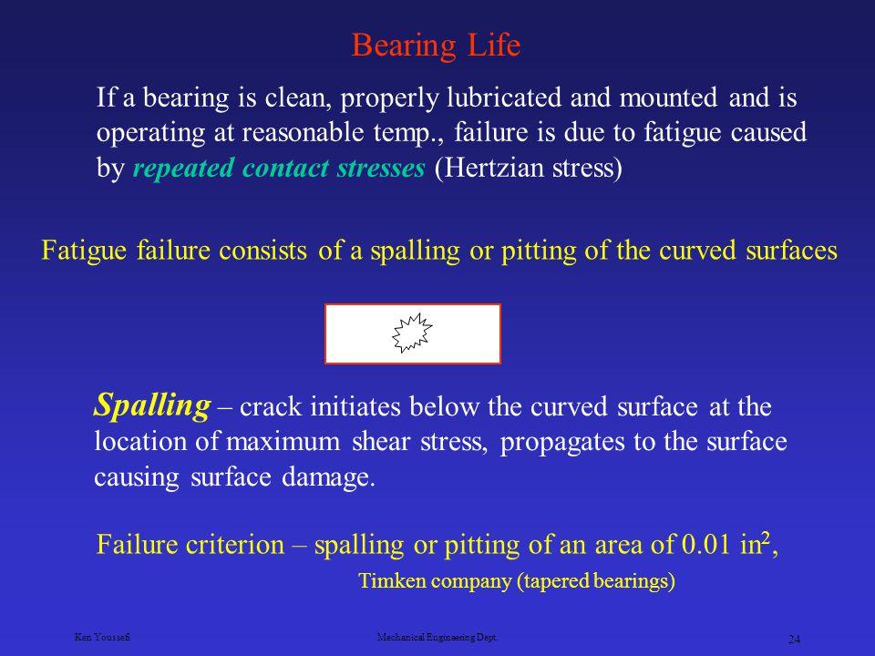 Ken YoussefiMechanical Engineering Dept. 23 Bearing Comparison