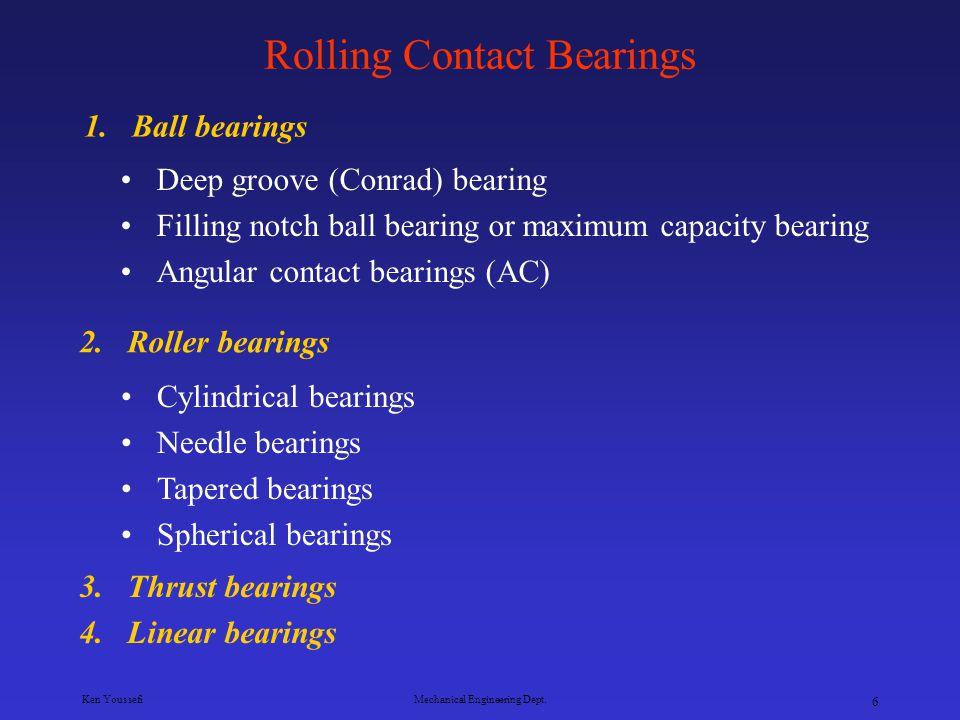 Ken YoussefiMechanical Engineering Dept. 16 Linear Bearings