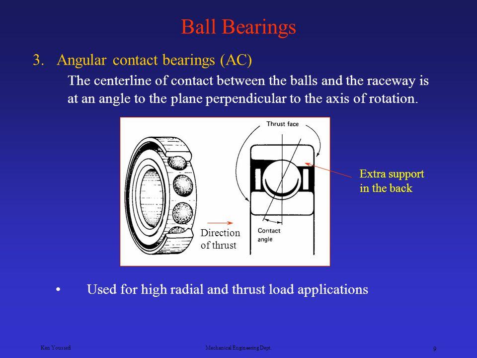 Ken YoussefiMechanical Engineering Dept. 8 Ball Bearings 2.Filling notch or maximum capacity ball bearings Bearings have the same basic radial constru