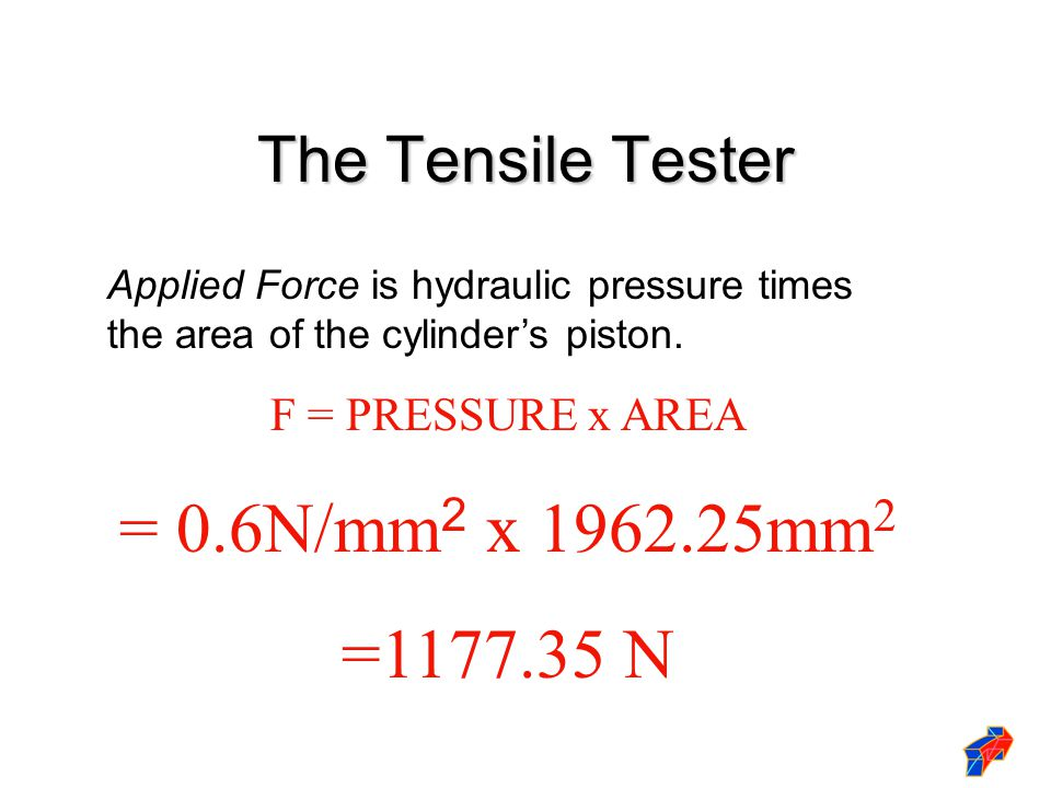 Tensile TesterData Acquisition Unit