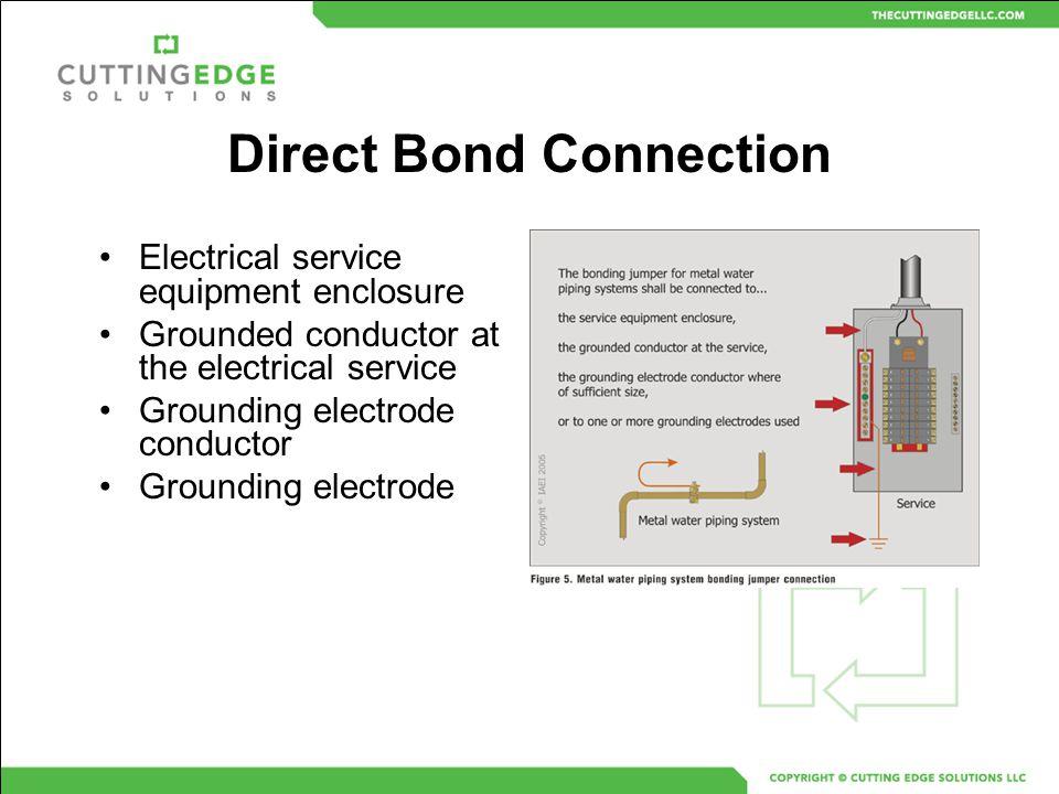 Electrical service equipment enclosure Grounded conductor at the electrical service Grounding electrode conductor Grounding electrode Direct Bond Conn