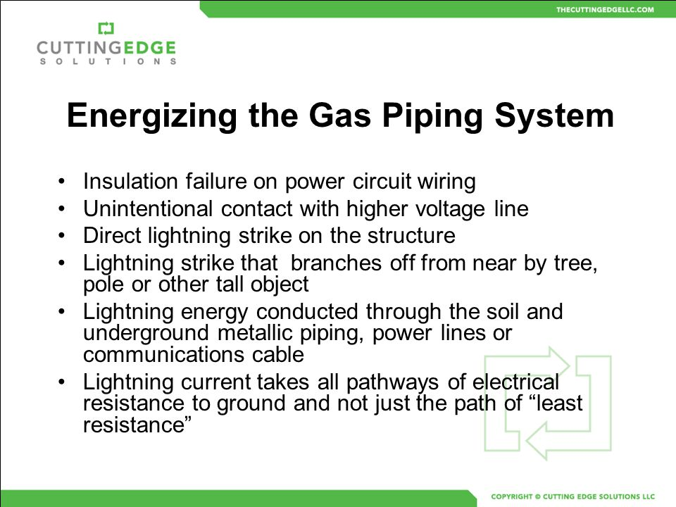 Insulation failure on power circuit wiring Unintentional contact with higher voltage line Direct lightning strike on the structure Lightning strike th