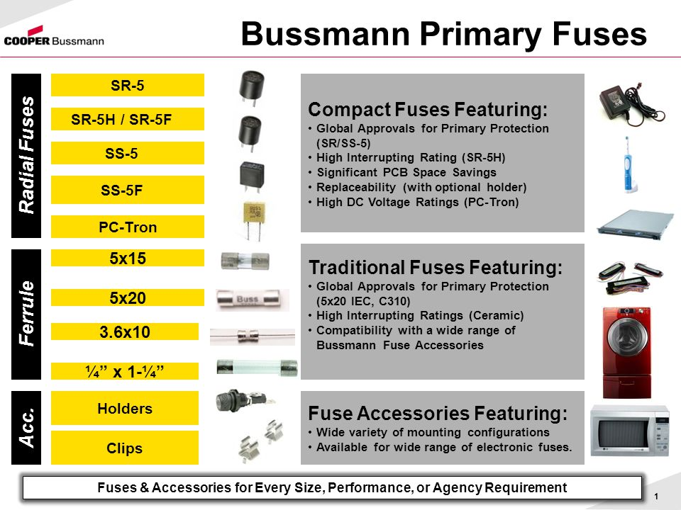 """1 Bussmann Primary Fuses SR-5 SR-5H / SR-5F SS-5F PC-Tron 5x15 5x20 ¼"""" x 1-¼"""" Radial Fuses Ferrule Compact Fuses Featuring: Global Approvals for Prima"""