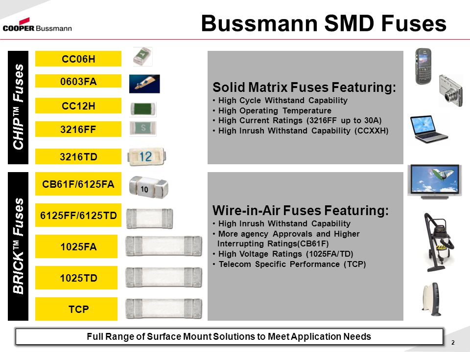 2 Bussmann SMD Fuses CC06H 0603FA CC12H 3216FF CB61F/6125FA 6125FF/6125TD 1025FA 1025TD TCP CHIP™ Fuses BRICK™ Fuses Solid Matrix Fuses Featuring: Hig