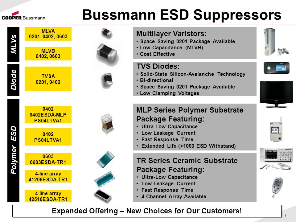 3 Bussmann ESD Suppressors Expanded Offering – New Choices for Our Customers! MLVA 0201, 0402, 0603 MLVB 0402, 0603 TVSA 0201, 0402 MLVs Diode Multila