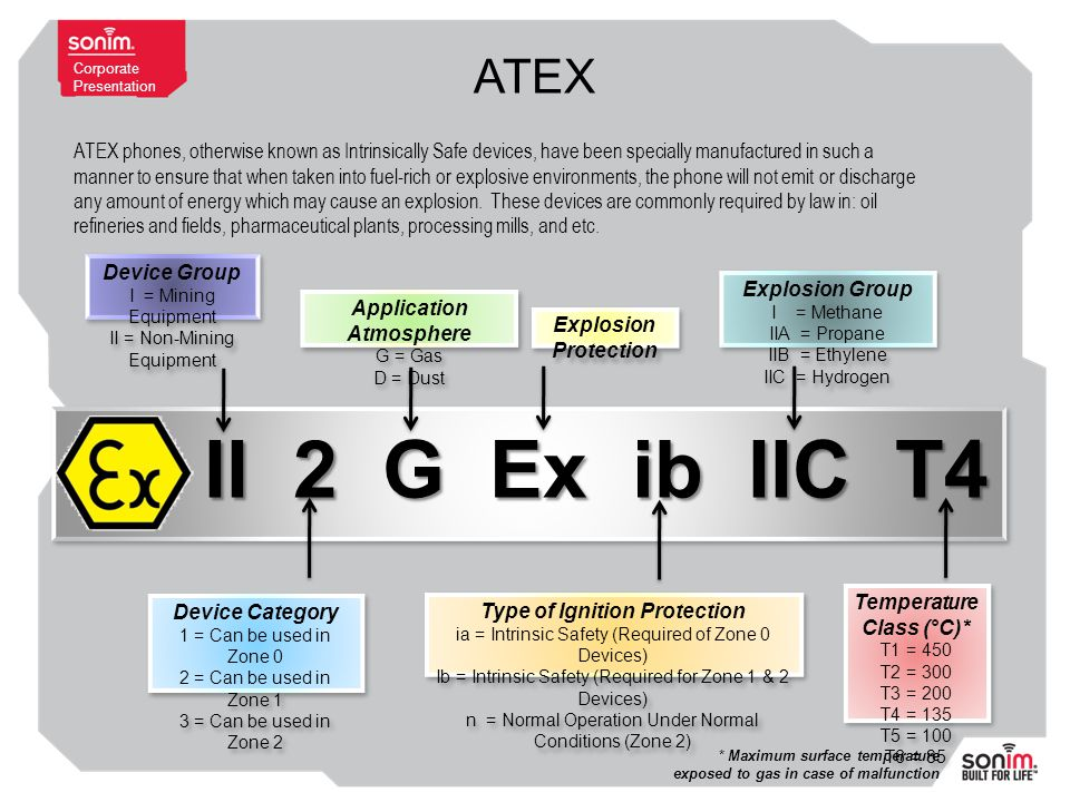 Corporate Presentation ATEX phones, otherwise known as Intrinsically Safe devices, have been specially manufactured in such a manner to ensure that when taken into fuel-rich or explosive environments, the phone will not emit or discharge any amount of energy which may cause an explosion.