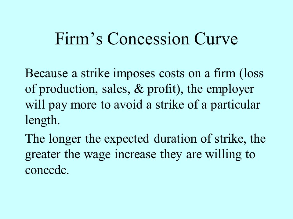 Firm's Concession Curve Because a strike imposes costs on a firm (loss of production, sales, & profit), the employer will pay more to avoid a strike o