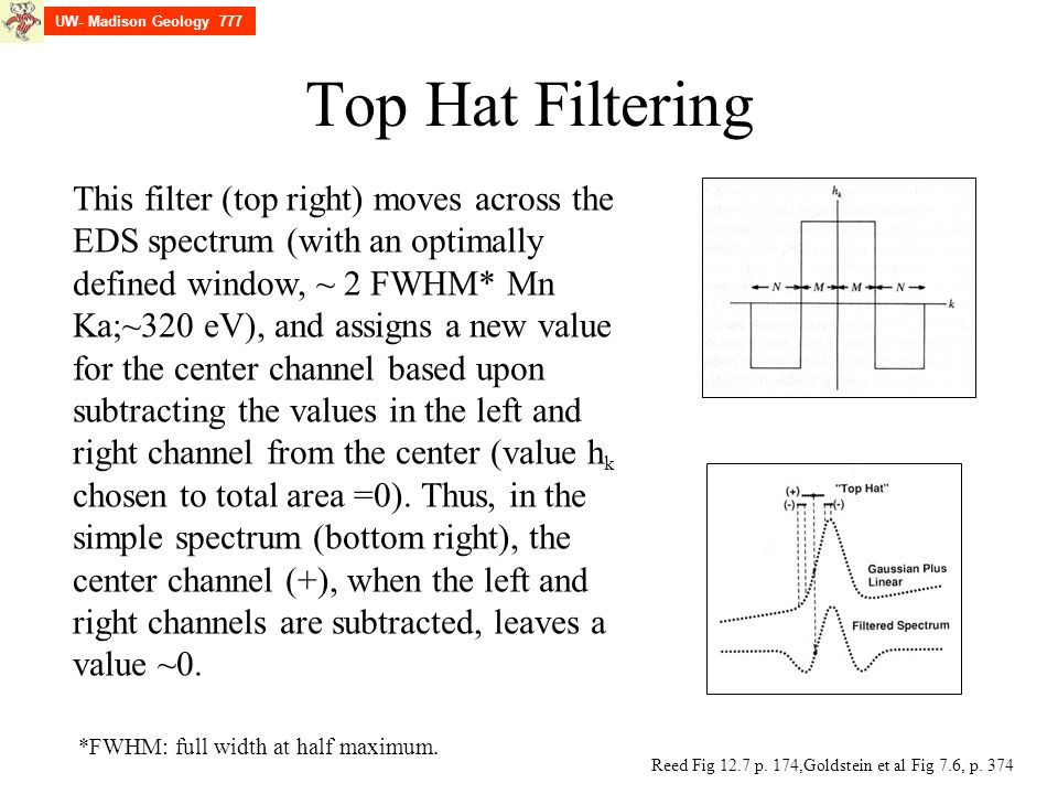 Top Hat Filtering Reed Fig 12.7 p. 174,Goldstein et al Fig 7.6, p. 374 This filter (top right) moves across the EDS spectrum (with an optimally define