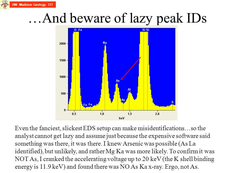 …And beware of lazy peak IDs Even the fanciest, slickest EDS setup can make misidentifications…so the analyst cannot get lazy and assume just because