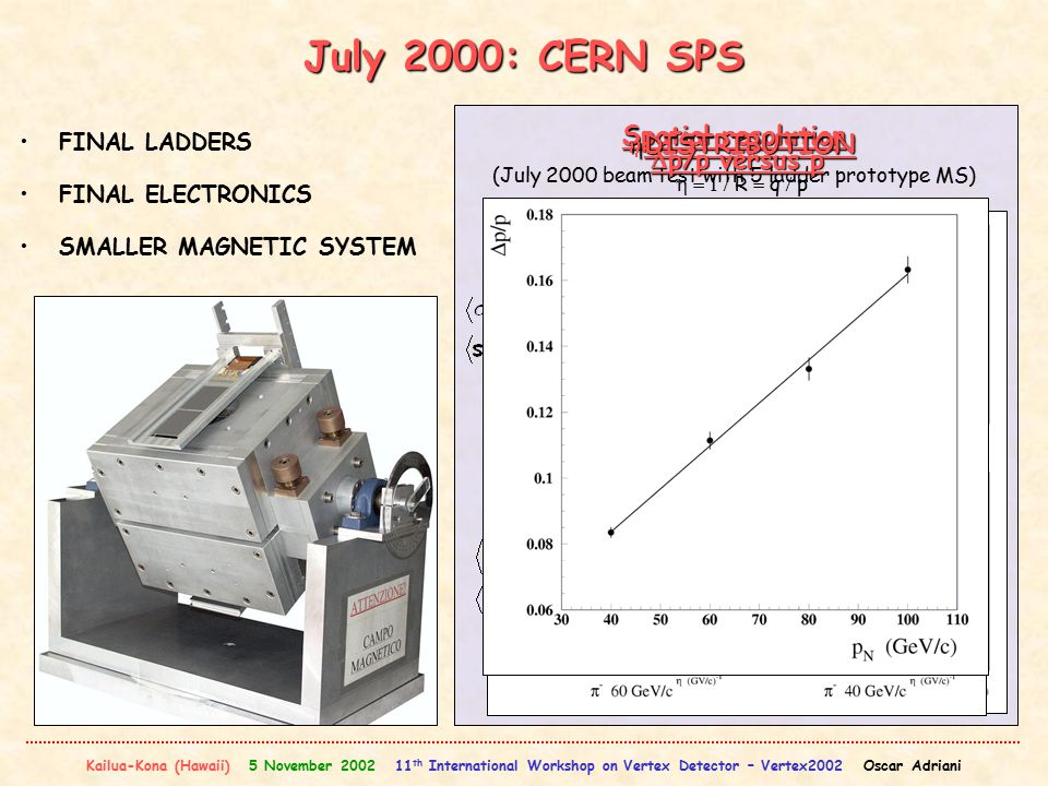 Kailua-Kona (Hawaii) 5 November 2002 11 th International Workshop on Vertex Detector – Vertex2002 Oscar Adriani July 2000: CERN SPS Spatial resolution (July 2000 beam test with 5 ladder prototype MS) FINAL LADDERS FINAL ELECTRONICS SMALLER MAGNETIC SYSTEM  DISTRIBUTION  R  q  p  p/p versus p