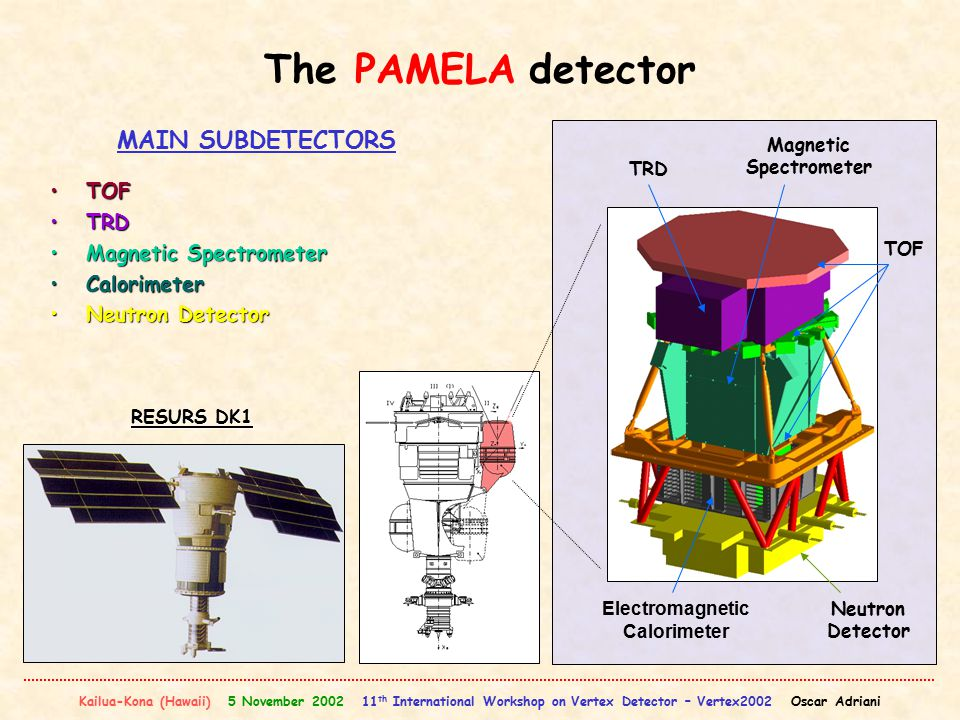 The PAMELA detector MAIN SUBDETECTORS TOFTOF TRDTRD Magnetic SpectrometerMagnetic Spectrometer CalorimeterCalorimeter Neutron DetectorNeutron Detector RESURS DK1 TRD Magnetic Spectrometer Neutron Detector Electromagnetic Calorimeter TOF