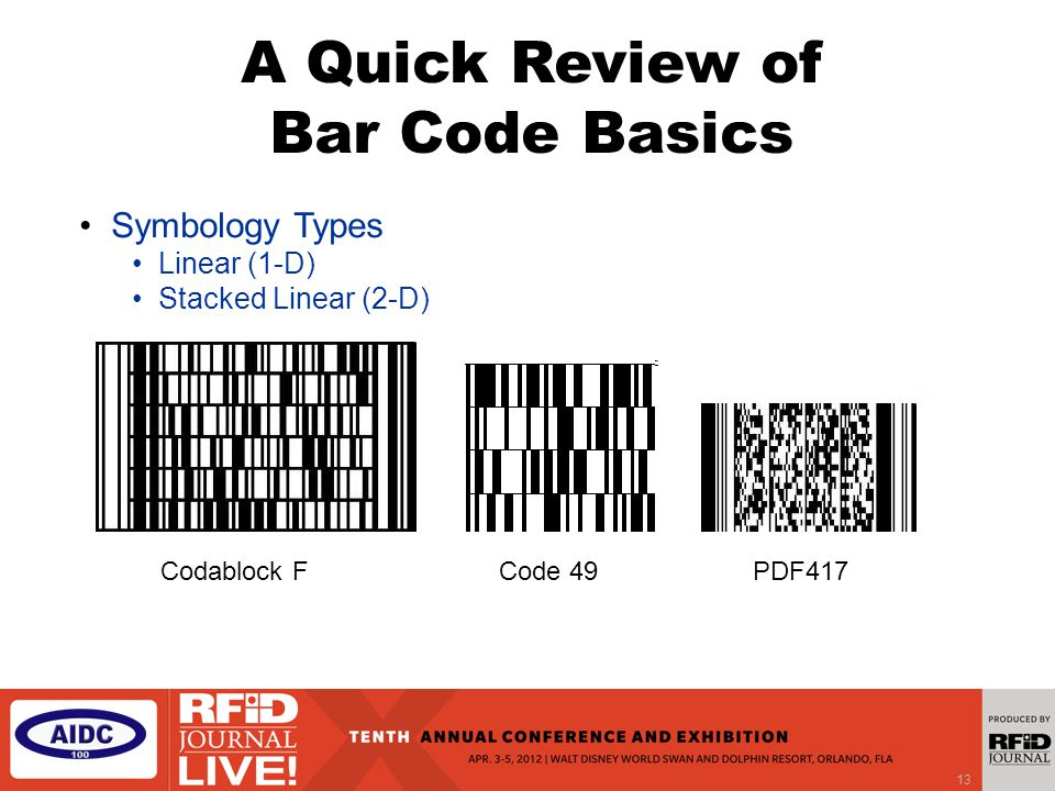 13 Symbology Types Linear (1-D) Stacked Linear (2-D) A Quick Review of Bar Code Basics Codablock F Code 49 PDF417