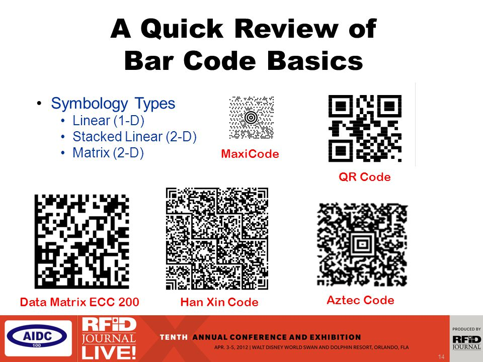 14 Symbology Types Linear (1-D) Stacked Linear (2-D) Matrix (2-D) A Quick Review of Bar Code Basics Data Matrix ECC 200 QR Code Aztec Code Han Xin Code MaxiCode