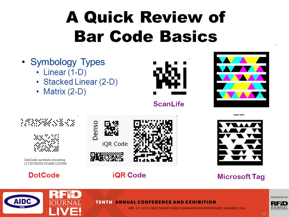 15 Symbology Types Linear (1-D) Stacked Linear (2-D) Matrix (2-D) A Quick Review of Bar Code Basics ScanLife DotCode Microsoft Tag iQR Code