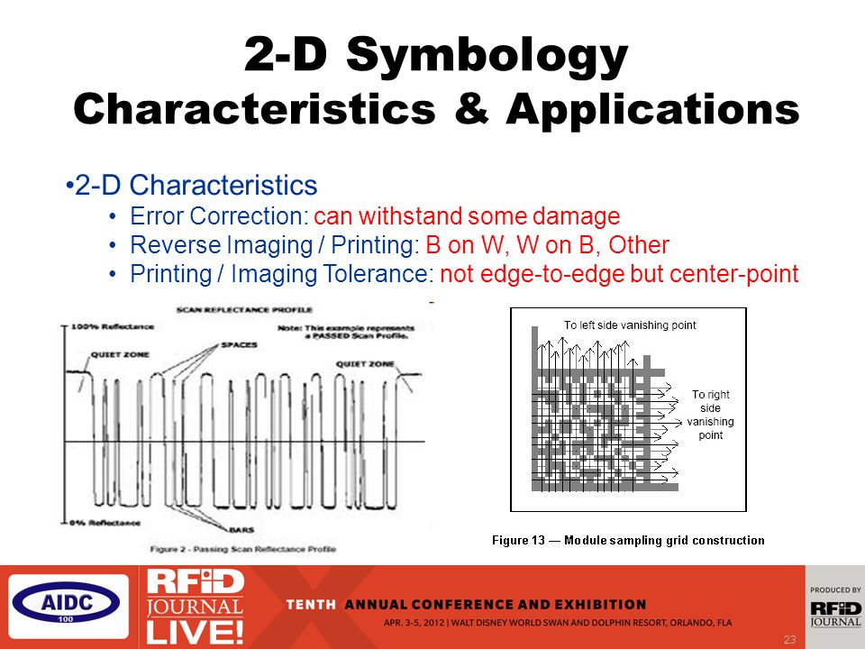 23 2-D Characteristics Error Correction: can withstand some damage Reverse Imaging / Printing: B on W, W on B, Other Printing / Imaging Tolerance: not edge-to-edge but center-point 2-D Symbology Characteristics & Applications