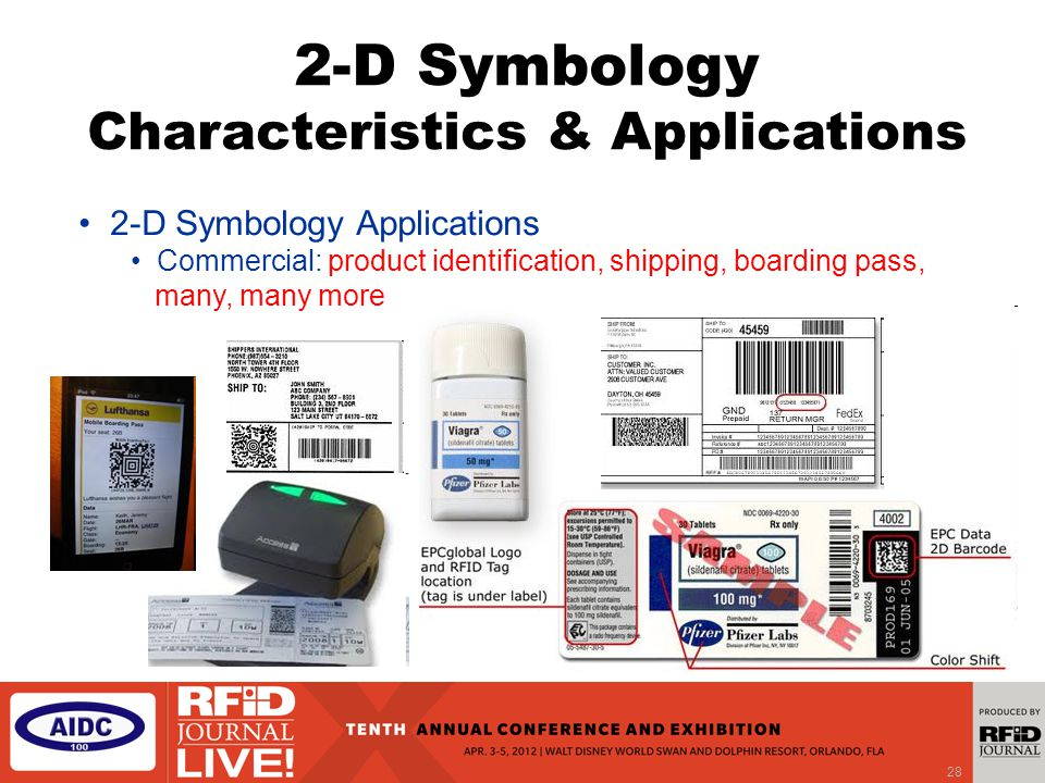 28 2-D Symbology Applications Commercial: product identification, shipping, boarding pass, many, many more 2-D Symbology Characteristics & Applications