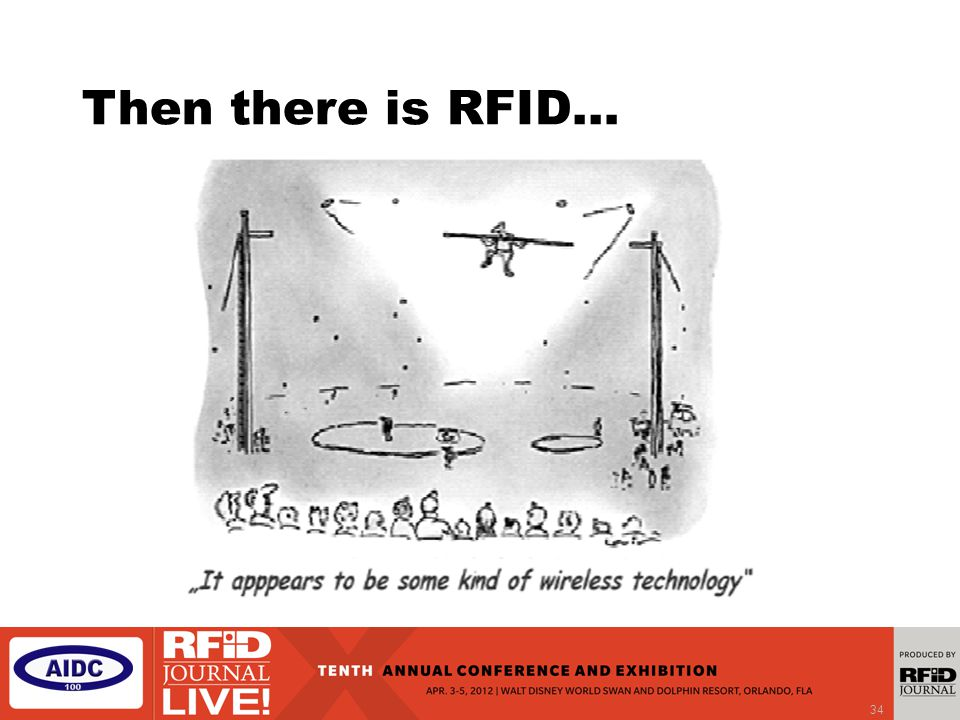 34 Then there is RFID…