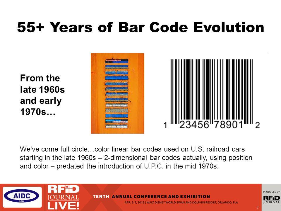 8 35+ Years of Bar Code Evolution QR Code Data Matrix Aztec Code …through Mr.