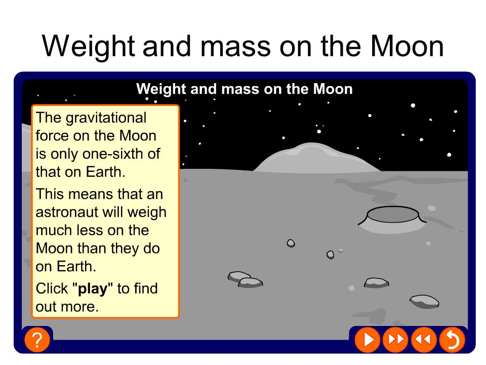 Weight and mass on the Moon