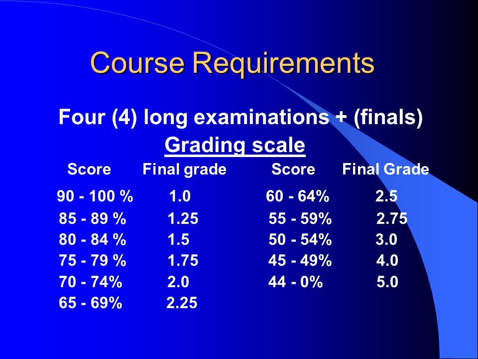 Course Requirements Course Requirements Four (4) long examinations + (finals) Grading scale Score Final grade Score Final Grade 90 - 100 % 1.0 60 - 64%2.5 85 - 89 % 1.25 55 - 59% 2.75 80 - 84 % 1.5 50 - 54%3.0 75 - 79 % 1.75 45 - 49% 4.0 70 - 74% 2.0 44 - 0% 5.0 65 - 69% 2.25