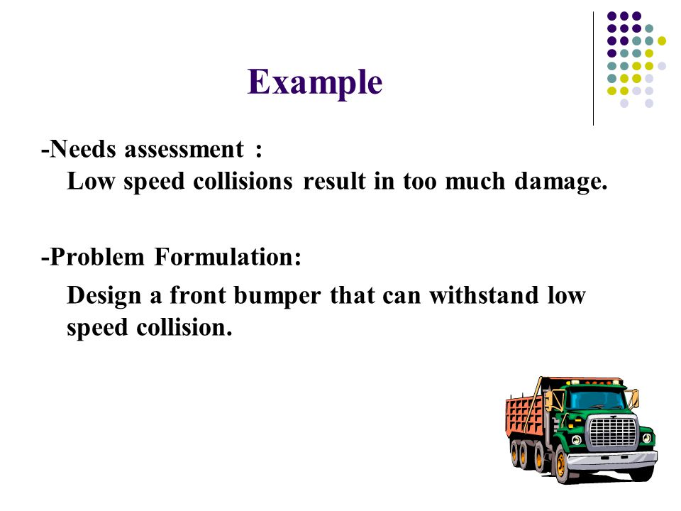 Example -Needs assessment : Low speed collisions result in too much damage. -Problem Formulation: Design a front bumper that can withstand low speed c