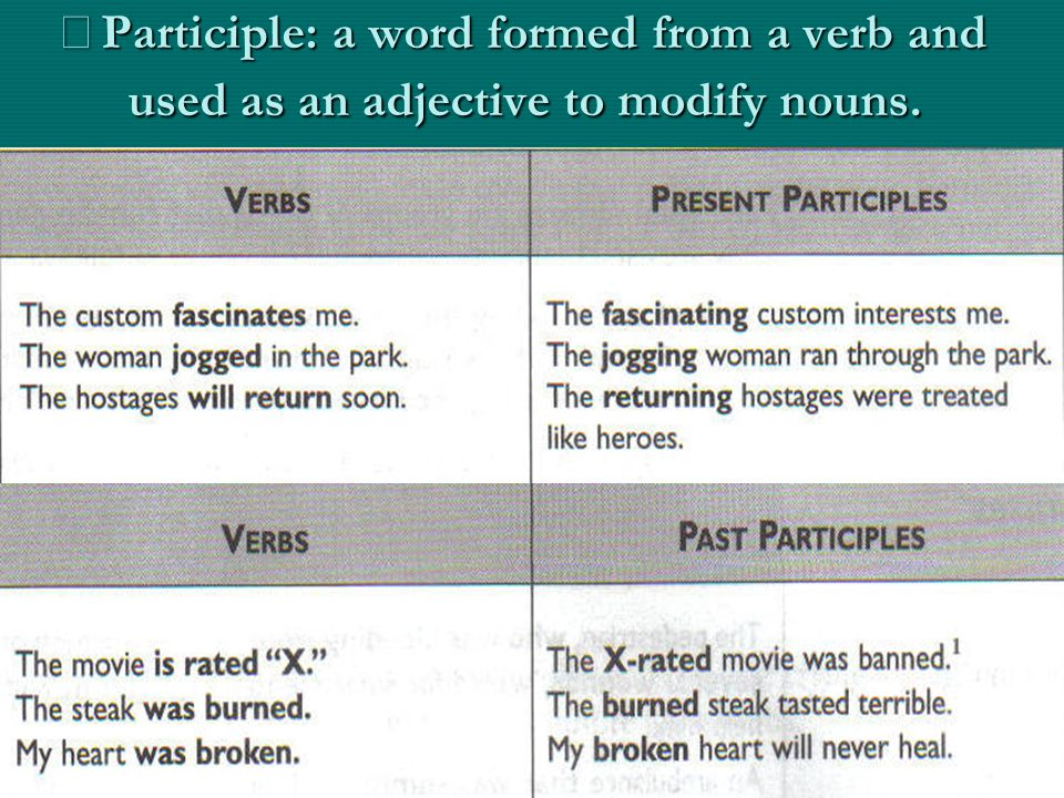 ※ Participle: a word formed from a verb and used as an adjective to modify nouns.