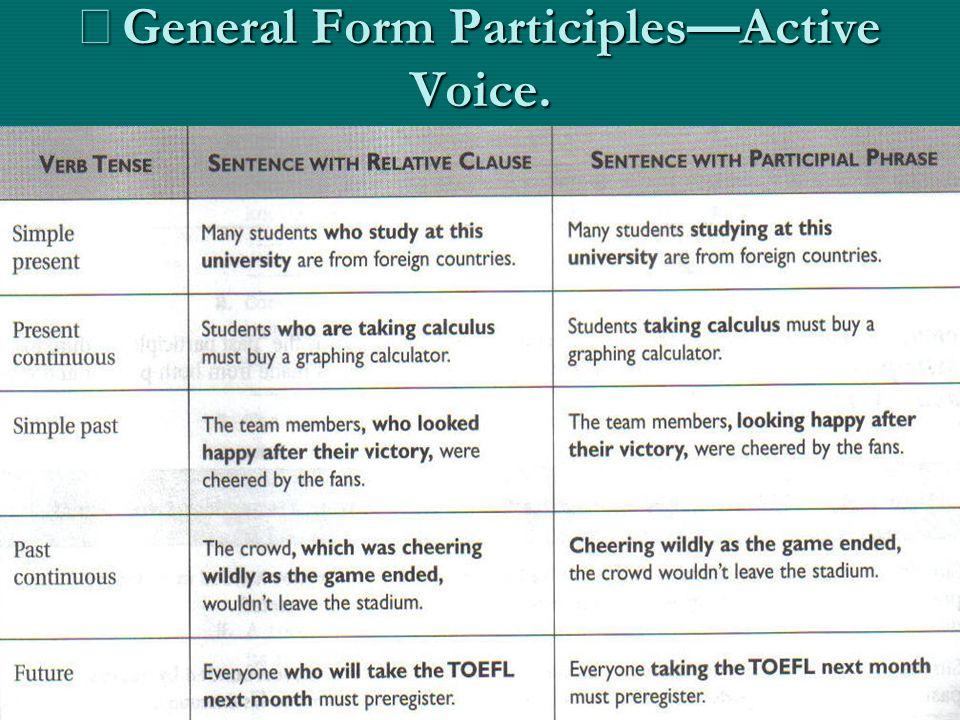※ General Form Participles — Active Voice.