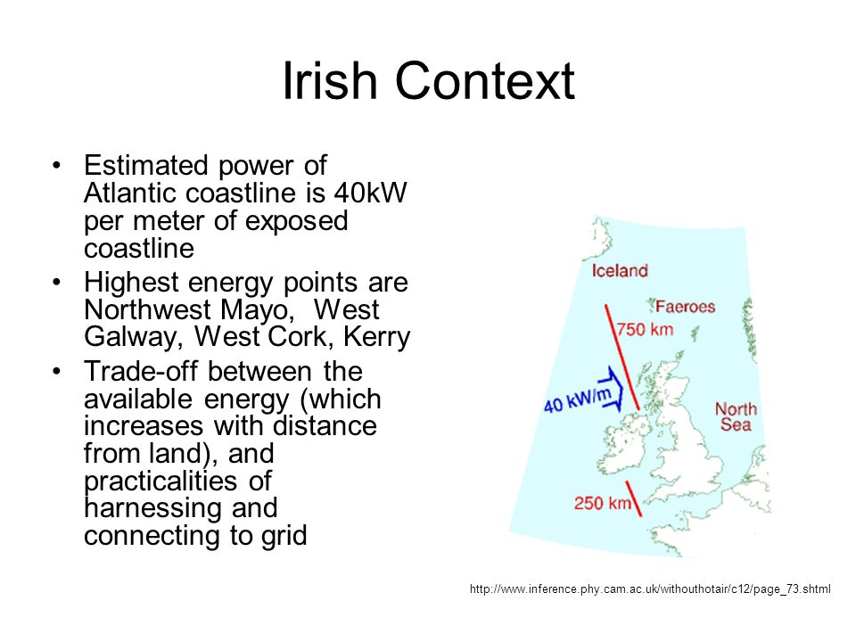 Irish Context Estimated power of Atlantic coastline is 40kW per meter of exposed coastline Highest energy points are Northwest Mayo, West Galway, West Cork, Kerry Trade-off between the available energy (which increases with distance from land), and practicalities of harnessing and connecting to grid http://www.inference.phy.cam.ac.uk/withouthotair/c12/page_73.shtml