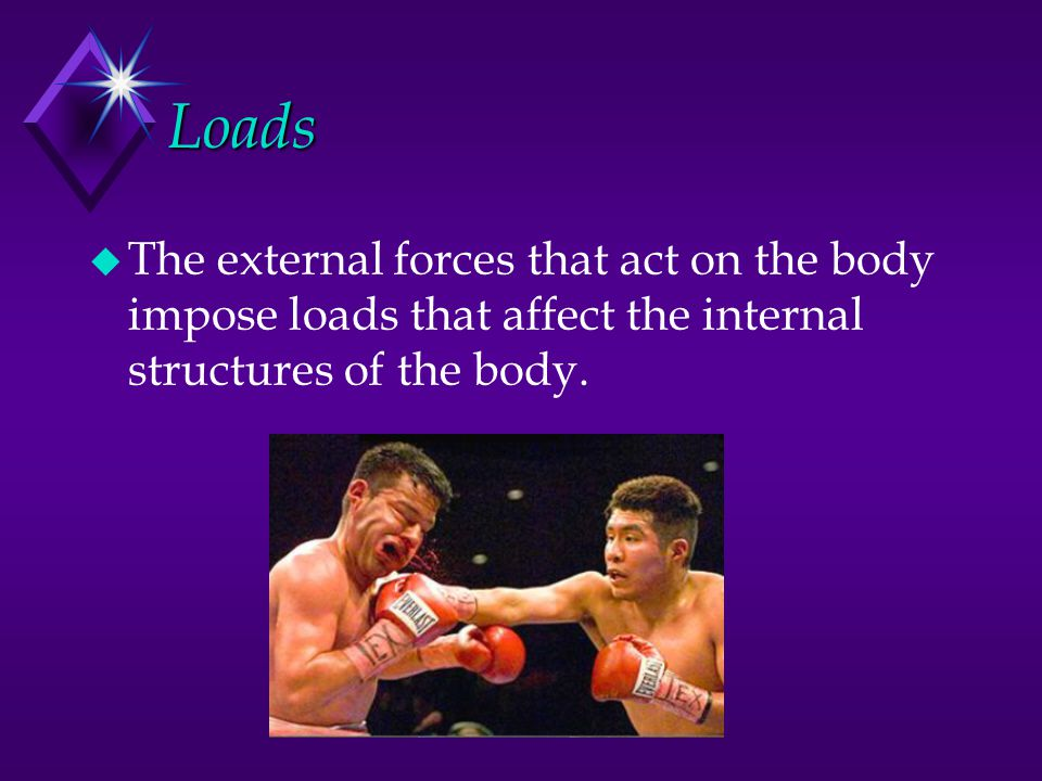 Compression u pressing or squeezing force directed axially through a body