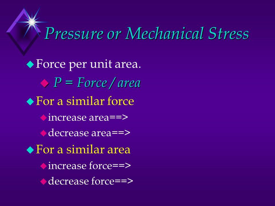 Mechanical loads u Torsion u load producing twisting of a body around its longitudinal axis.