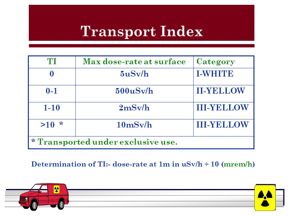 YOUR LOGO HERE Transport Index TIMax dose-rate at surfaceCategory 05uSv/hI-WHITE 0-1500uSv/hII-YELLOW 1-102mSv/hIII-YELLOW >10 *10mSv/hIII-YELLOW * Transported under exclusive use.