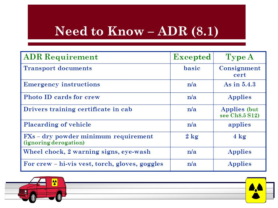 YOUR LOGO HERE Need to Know – ADR (8.1) ADR RequirementExceptedType A Transport documentsbasicConsignment cert Emergency instructionsn/aAs in 5.4.3 Photo ID cards for crewn/aApplies Drivers training certificate in cabn/aApplies (but see Ch8.5 S12) Placarding of vehiclen/aapplies FXs – dry powder minimum requirement (ignoring derogation) 2 kg4 kg Wheel chock, 2 warning signs, eye-washn/aApplies For crew – hi-vis vest, torch, gloves, gogglesn/aApplies