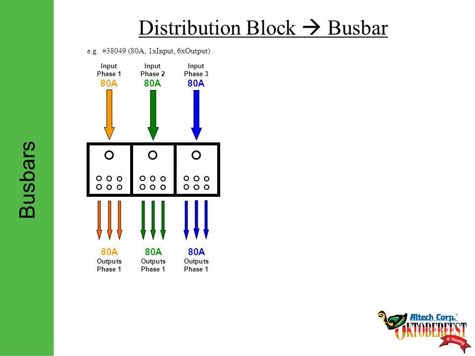 Busbars Distribution Block  Busbar Input Phase 1 80A Input Phase 2 80A Input Phase 3 80A 80A Outputs Phase 1 e.g.