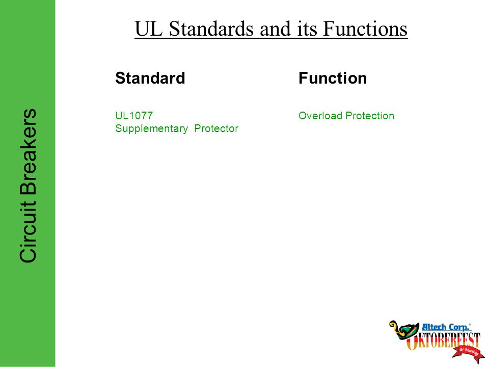 Circuit Breakers UL Standards and its Functions StandardFunction UL1077 Supplementary Protector Overload Protection