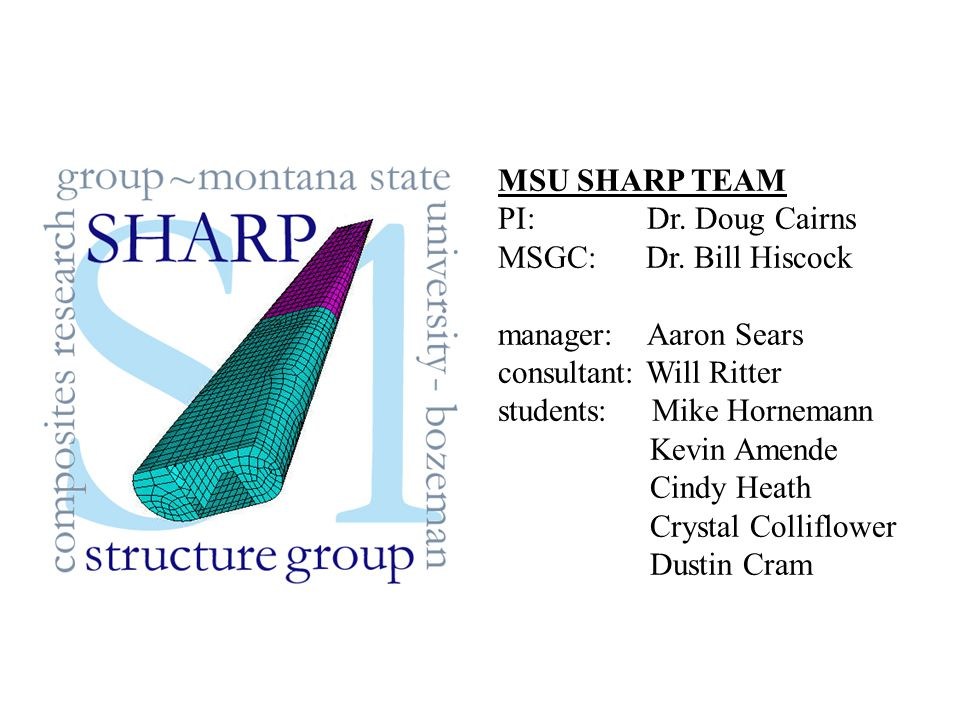 MSU SHARP TEAM PI: Dr.Doug Cairns MSGC: Dr.