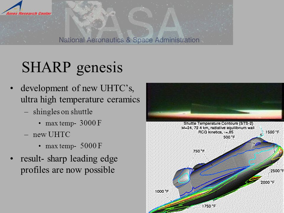 SHARP genesis development of new UHTC's, ultra high temperature ceramics –shingles on shuttle max temp- 3000 F –new UHTC max temp- 5000 F result- sharp leading edge profiles are now possible